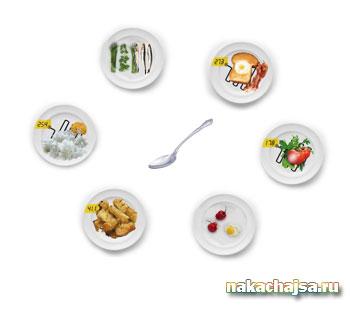 Главные ошибки питания
