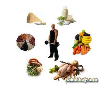 питание при занятии фитнесом для похудения