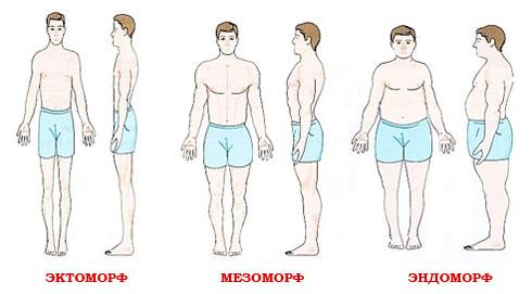 как похудеть парню на 10 кг